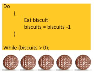 BiscuitLoop1